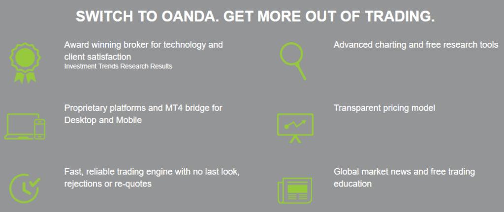 OANDA Features
